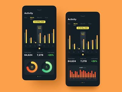 Activity App Analytics analytics chart data health diagram chart analytics activity feed activity tracker dark ux mobile interaction android interface app ios design ui