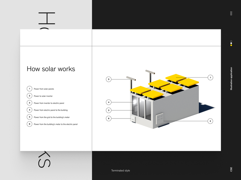 Illustration application diagram shadow light solar panels solar energy illustration 3d
