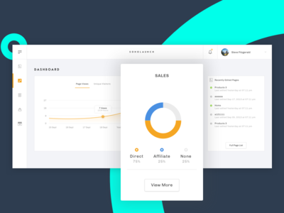 Dashboard - UI for CMS new pages graph php backend cms ux ui