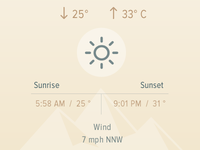 Weather forecast on web app