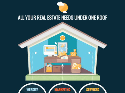 All Your Real Estate Needs Under One Roof Part 2 realestate house advertisement illustration