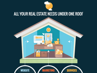 All Your Real Estate Needs Under One Roof Part 2