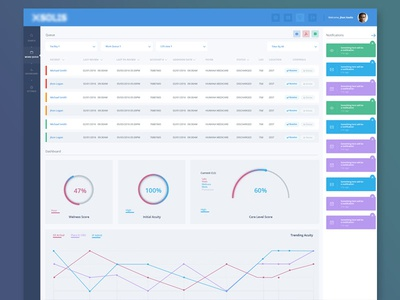 Dashboard with color notification filters table gradient graphs colors notification blue dashboard flat