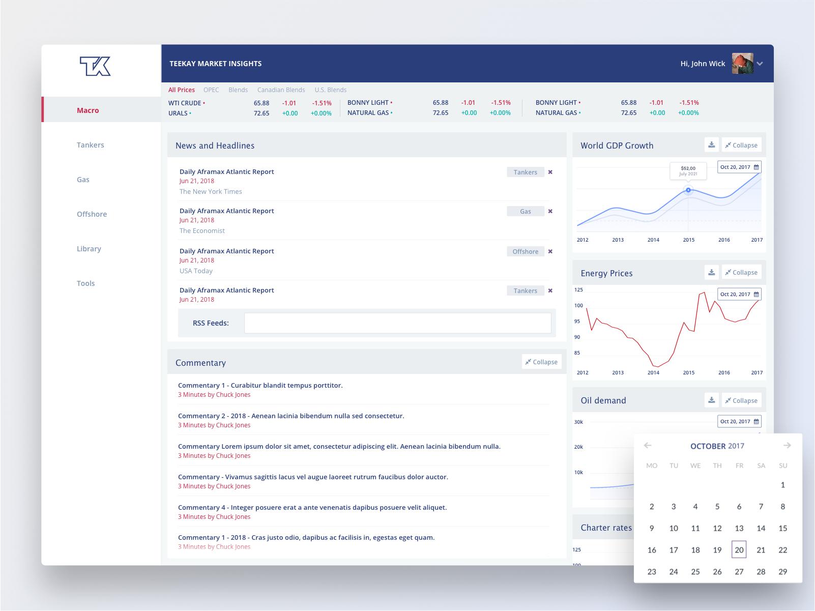 Market insights app