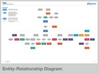 Zeggio Entity-Relationship Diagram