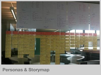 Personas & Storymap design process example personas storymap