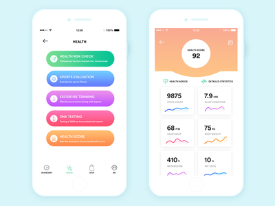 HEALTH MOBILE DASHBOARD