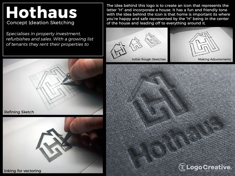 Hothaus Ltd | Concept Ideation Sketch Process logotypes vector illustration wordmark logotype design graphic designer sketching branding brand hand lettering typography icon iconography monogram identity