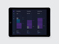 Data tracking - App UI