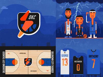 OKC Thunder rebrand