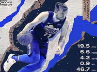 NBA Rookie: Luca Doncic