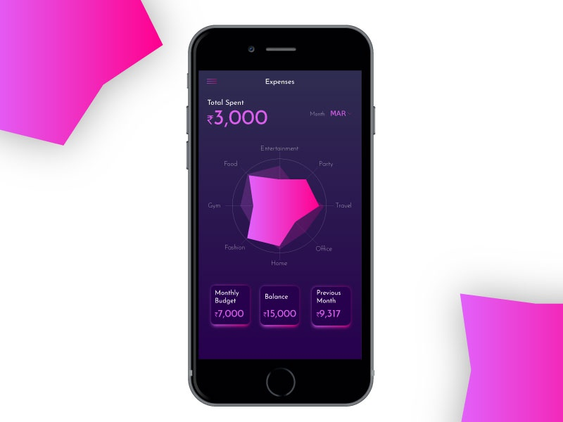Expense Tracker App UI ui ui. app expense