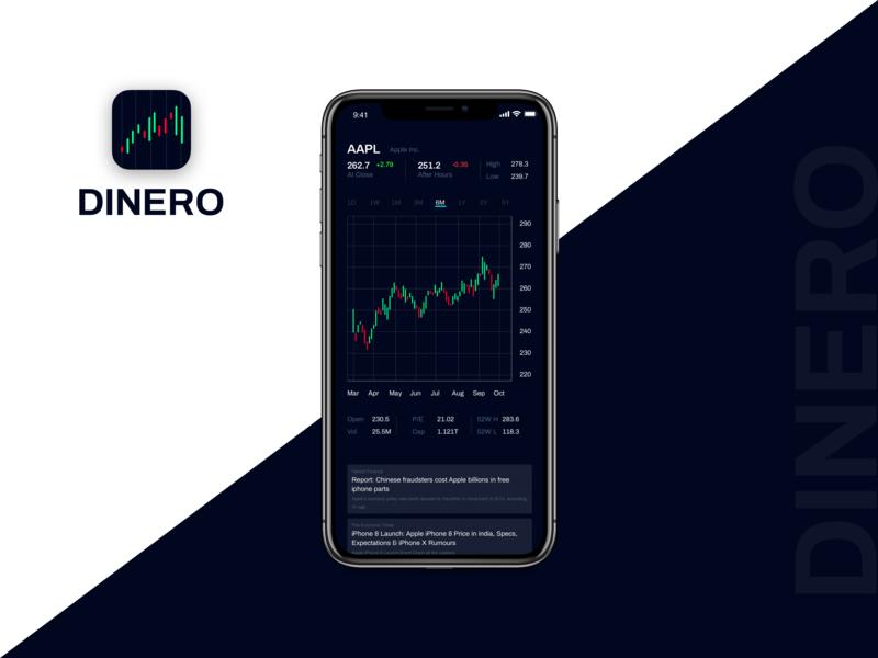 DINERO - Stock market app ios app ui ios app design ios app apple icon apple design icon apple stock market market share stocks
