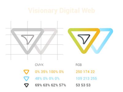 Logo Output of VisionaryDigitalWeb.com