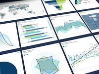 Data Visualization Cards