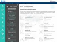 Chart Help Flyout