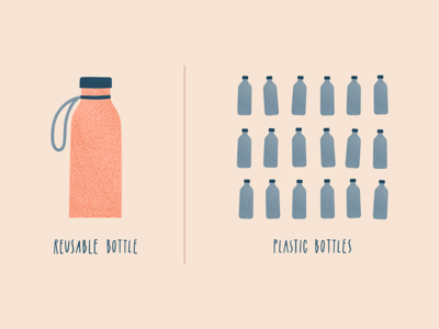 Reusable bottle vs plastic bottles