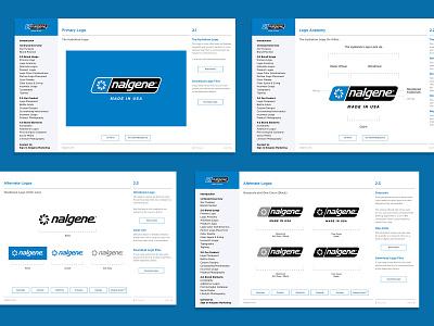 Nalgene Brand Guidelines nalgene brand guidelines logo brand