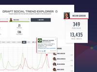 Social Trend Explorer