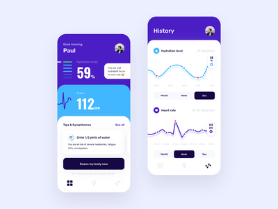 Sixty App Concept water violet ux ui sixty mobile interface hydration heartbeat heart health drink design dashboad charts application blue app analytics activity