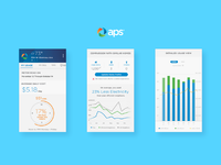 aps consumer mobile app