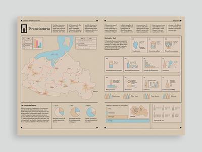 Infographic & rebrand Franciacorta rebrand danielecapelli italy design editorial wine infographic