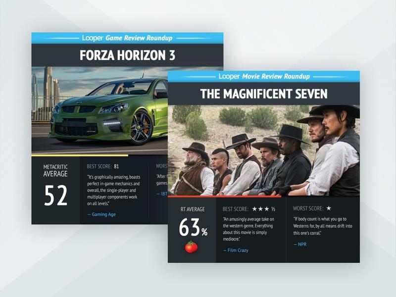 Looper Review Roundup Templates entertainment ui design graphic design social media marketing visual design