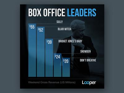 Looper Social Graph Templates entertainment movies social media photoshop graphic design visual design
