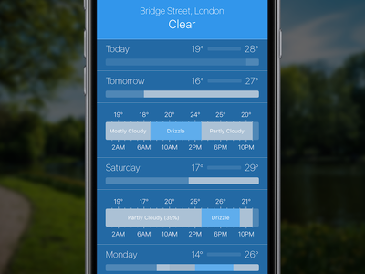 Weather Front app for iOS flat sun cloudy drizzle ui design front iphone ios app weather