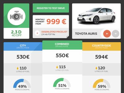 Toyota flat UI elements