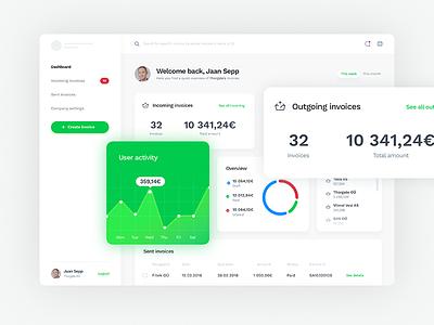 Finance dashboard minimal clean chart pie table graph business invoice green dashboard finance