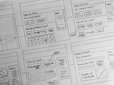 Early sketch for ticket builder / checkout journey