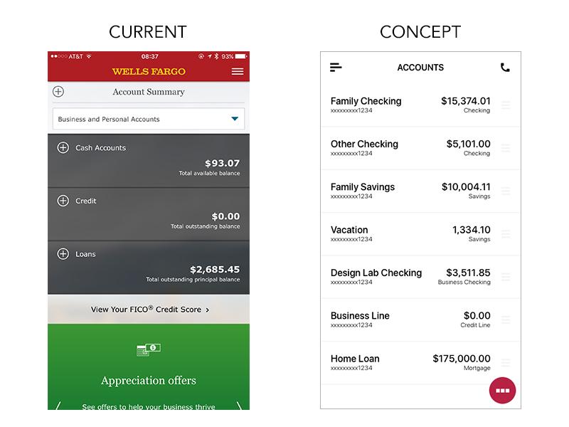 Wells Fargo App - Accounts - Concept by Gerardo Zayas on