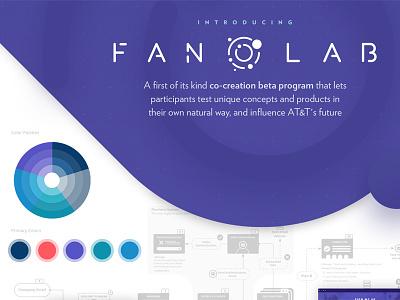 Fanlab