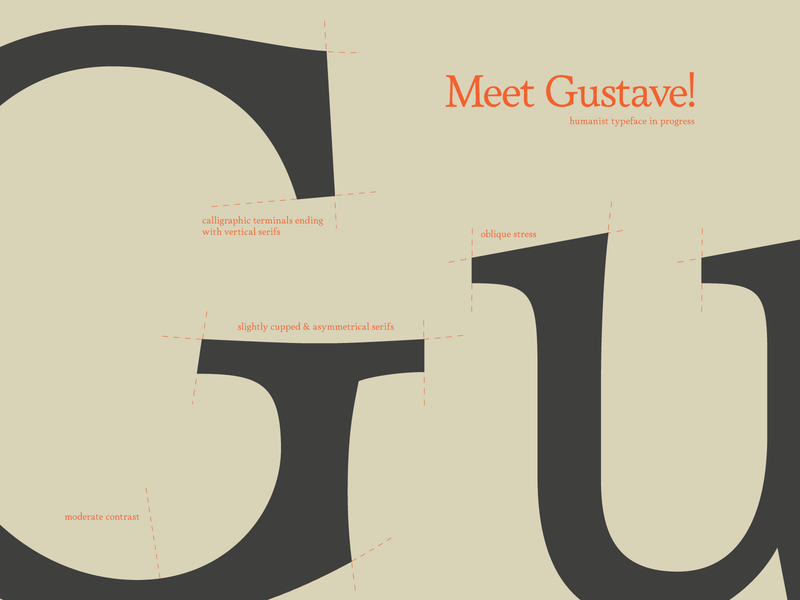 Say hello to Gustave wip humanist serif lifestyle illustration design creative letter lettering fontfabric type typeface font typography
