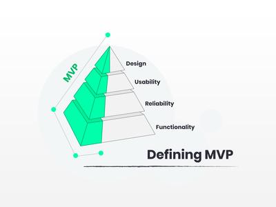 Defining MVP