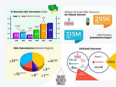 Galata Business Angels Infographic infographics infographic infography typography illustration design tolga tasci