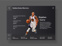 Stephen Curry Info