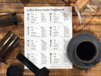 Coffee Brew Guide Cheatsheet
