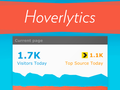 Hoverlytics google analytics hoverlytics panel graph chart stats visitors page hover website site