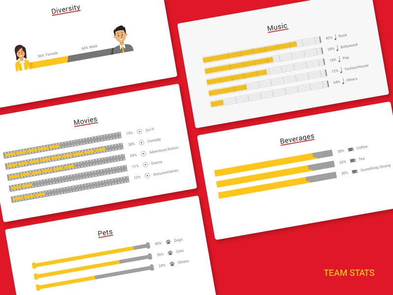 Team Statistics Graph