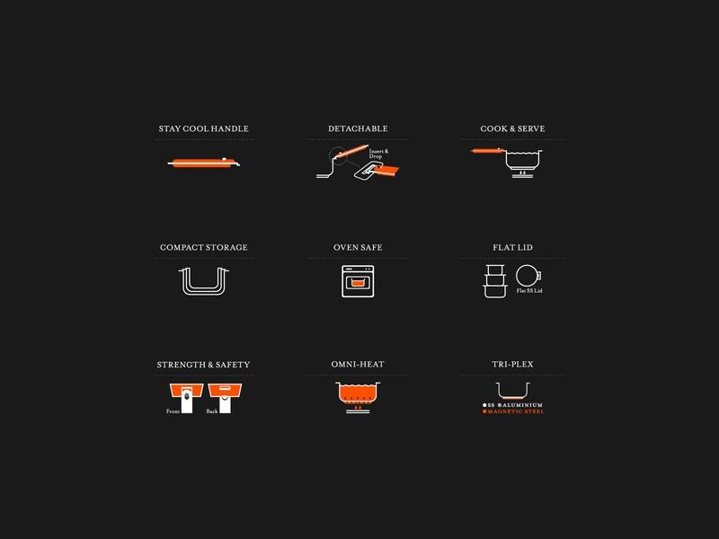 Cookware Icons