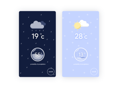 Daily UI 037 Weather