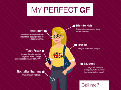 Perfect GF Infographic poster infographic ux design