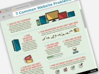 Website Problems Infographic