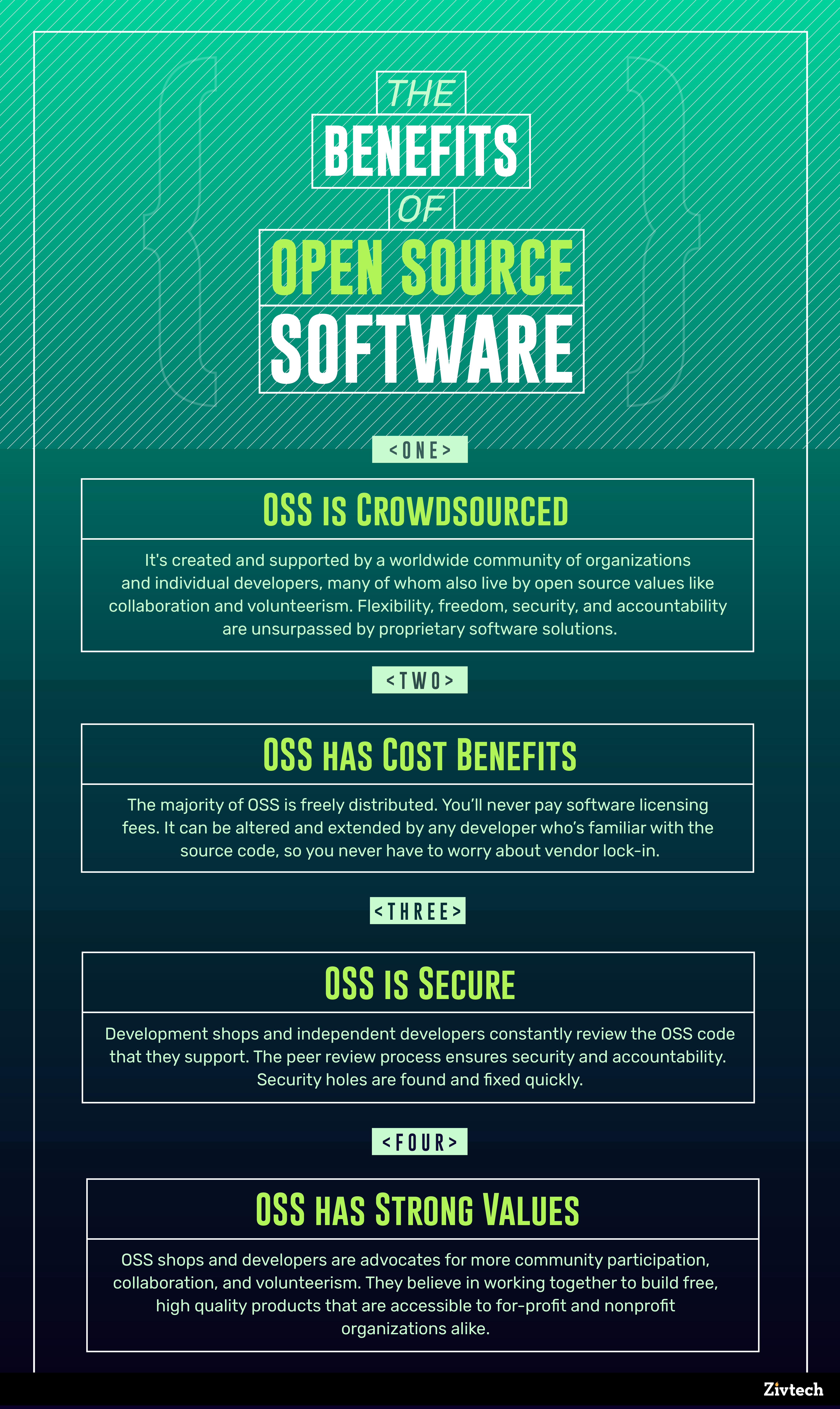 Infographic benefitsofoss v3