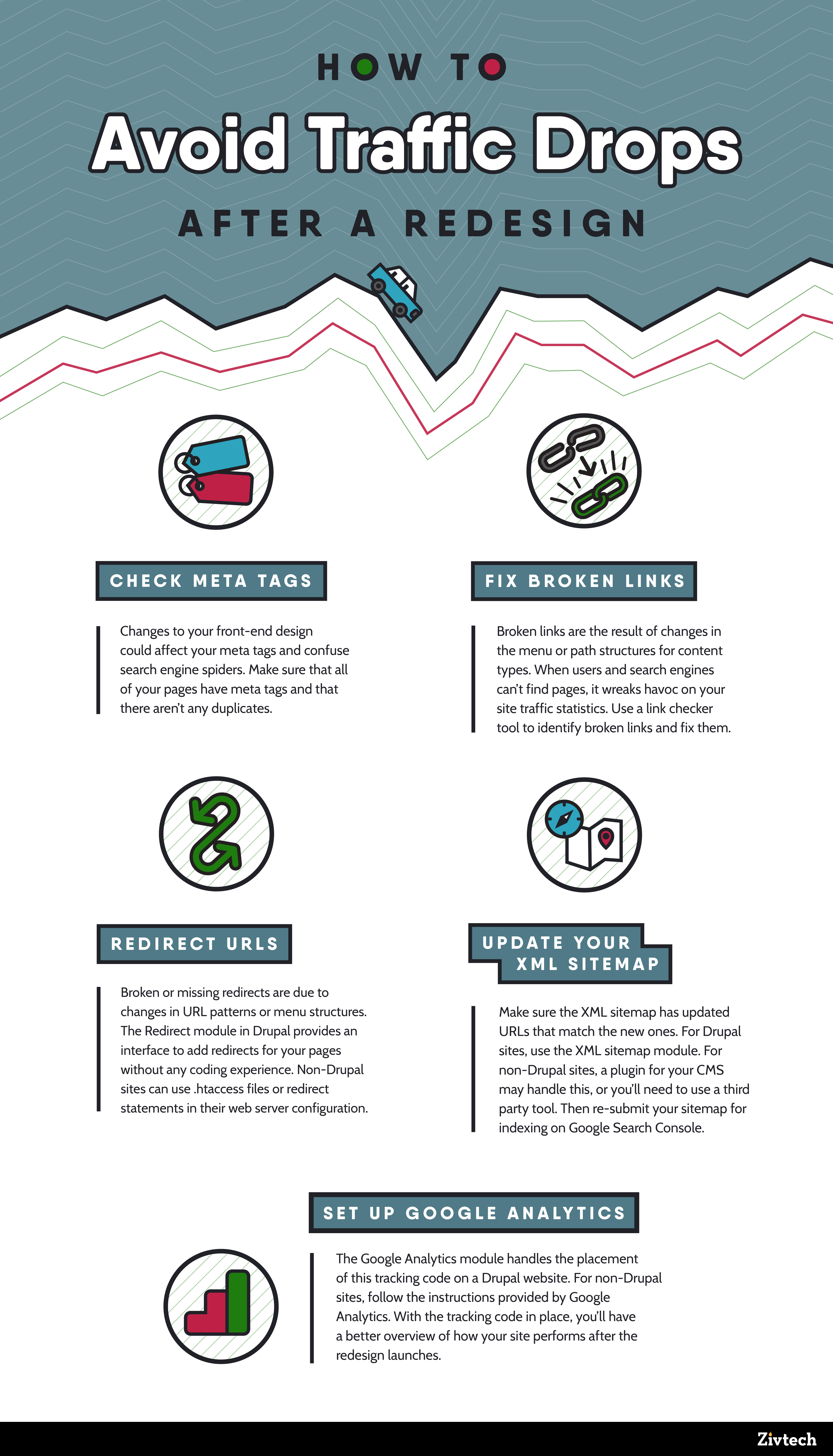 Infographic howtoavoidtrafficdrops final