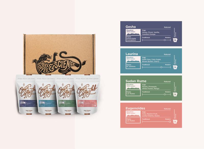 Onyx Inmaculada Box Set label design fayetteville arkansas pastel color box set coffee packaging coffee minimalism packaging