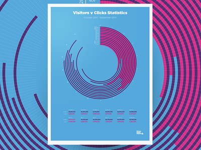 Data visualisation - The customer's journey part 2 ui ux visualisation data