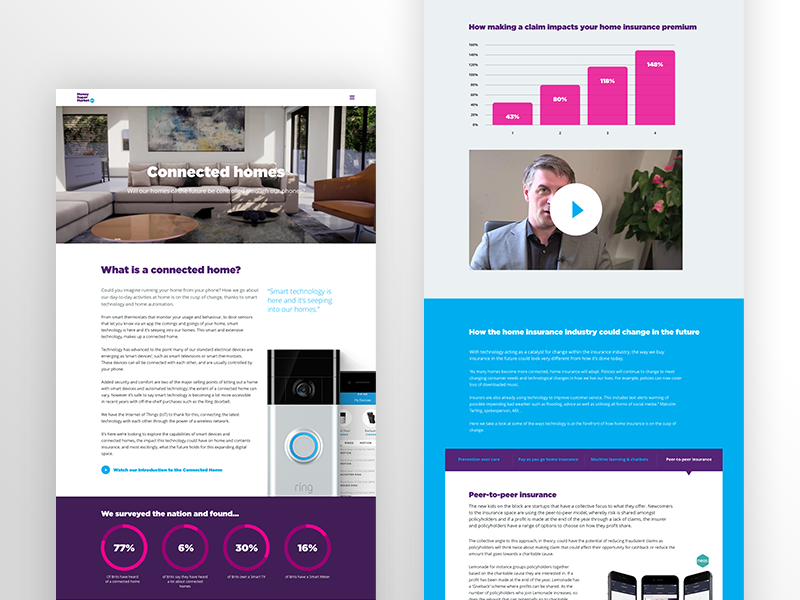 Connected Homes Editorial 1 of 3 xd ui ux